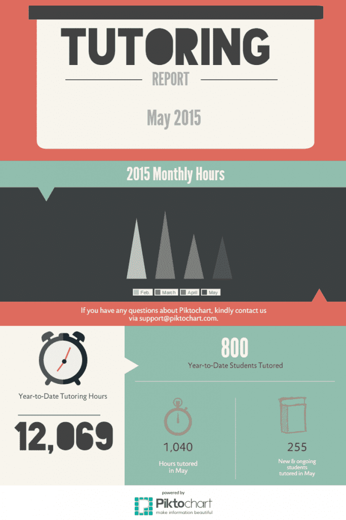 May 2015 Tutoring Hours Infographic (1)